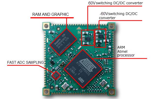بلوک داخلی پردازشگر و نمونه بردار پر سرعت و پیشرفته FISHER NANO SMART  مولتی فلزیاب هوشمند جیبی HDX 8500 (FISHER NANO)